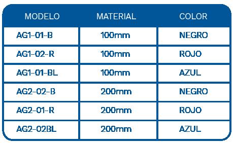 Tabla descriptiva modelo y color pistola soplete dewit